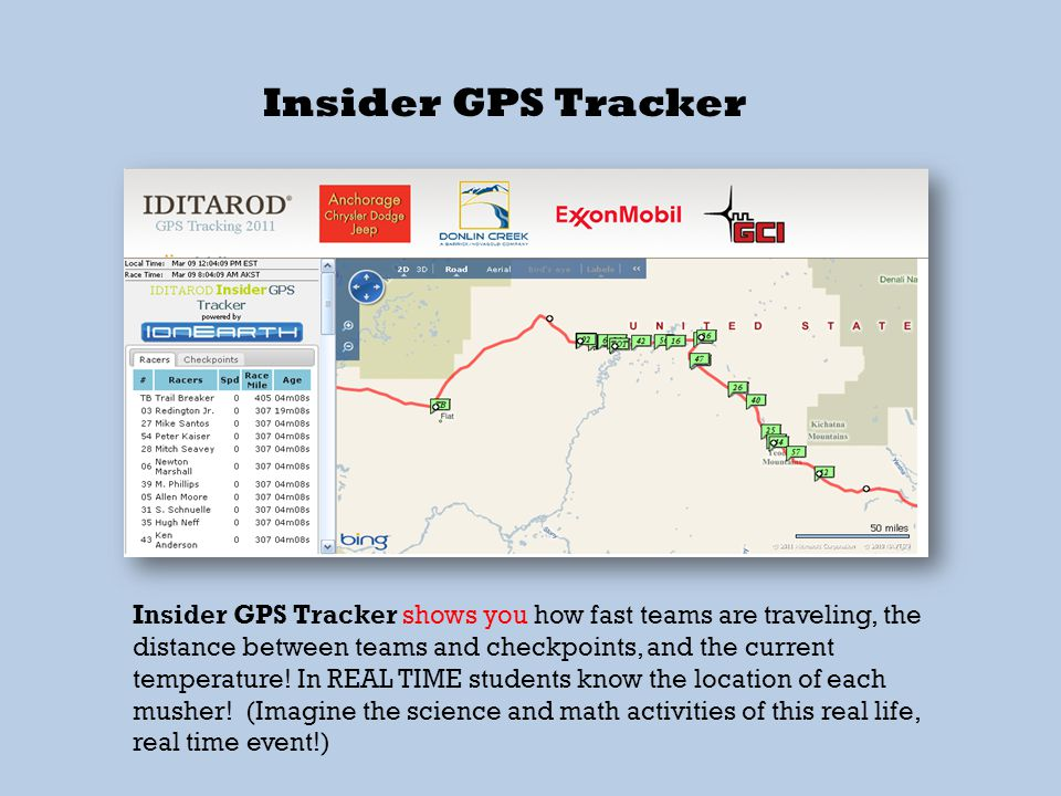 Insider GPS Tracker shows you how fast teams are traveling, the distance between teams and checkpoints, and the current temperature! In REAL TIME stud