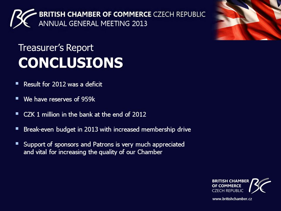 Result for 2012 was a deficit We have reserves of 959k CZK 1 million in the bank at the end of 2012 Break-even budget in 2013 with increased membership drive Support of sponsors and Patrons is very much appreciated and vital for increasing the quality of our Chamber www.britishchamber.cz CONCLUSIONS Treasurers Report