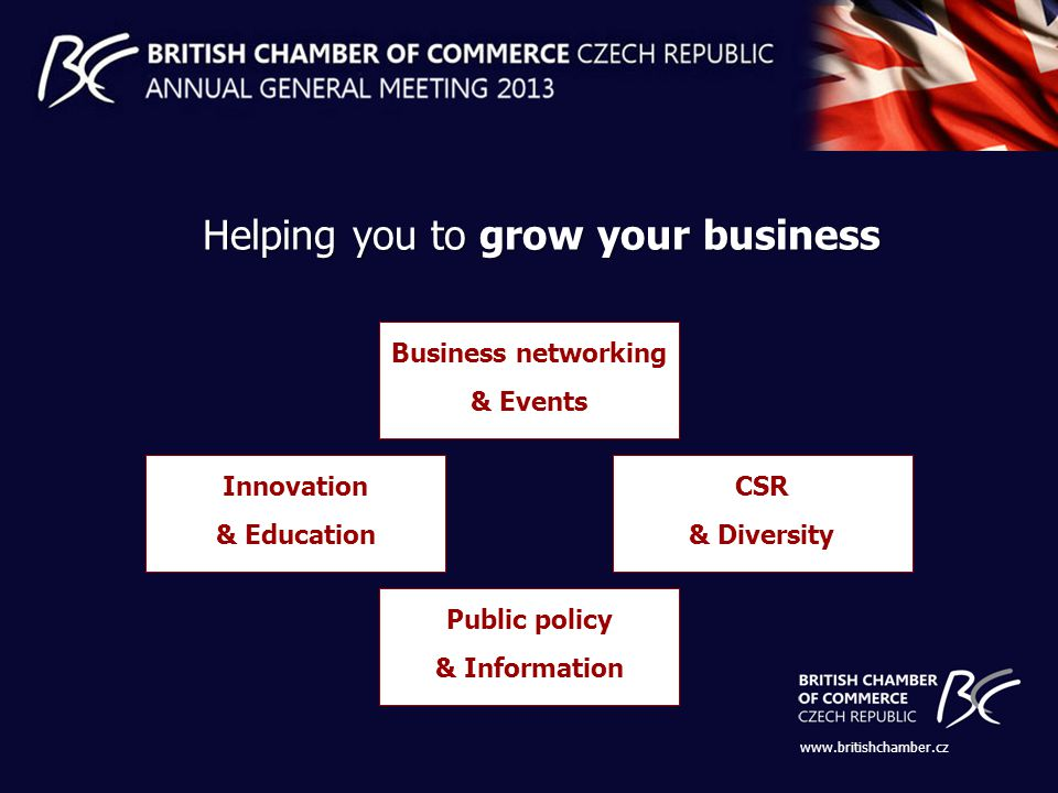 Business networking & Events Innovation & Education Helping you to grow your business www.britishchamber.cz Public policy & Information CSR & Diversity