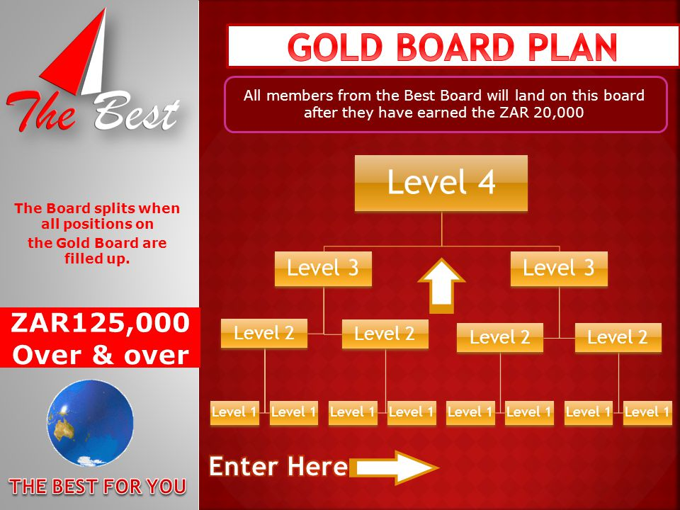 All members from the Best Board will land on this board after they have earned the ZAR 20,000 The Board splits when all positions on the Gold Board are filled up.