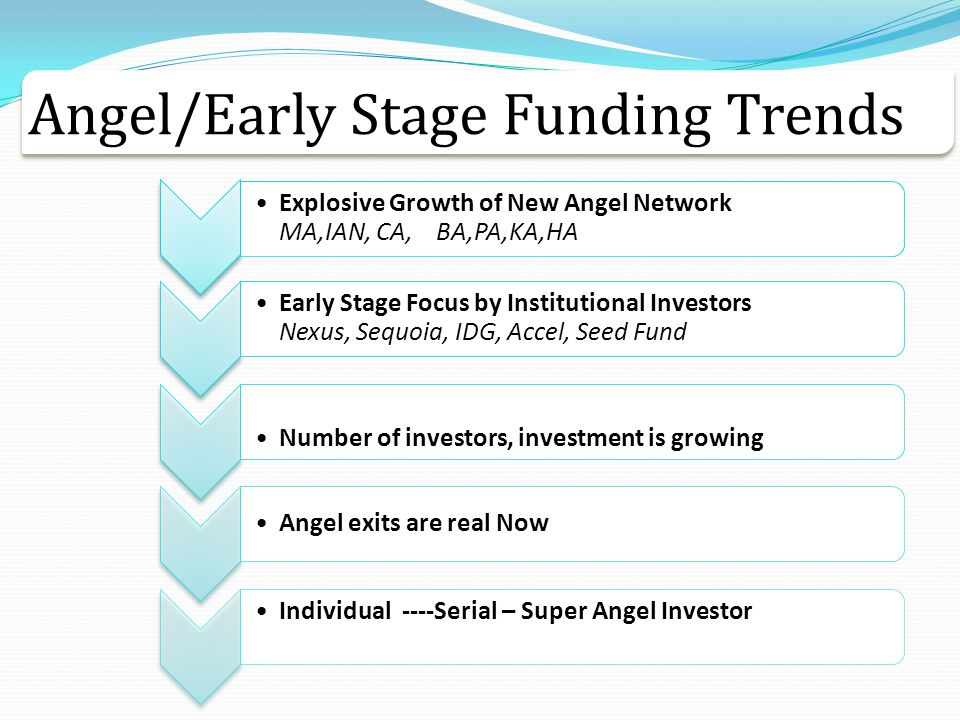 Angel/Early Stage Funding Trends Explosive Growth of New Angel Network MA,IAN, CA, BA,PA,KA,HA Early Stage Focus by Institutional Investors Nexus, Sequoia, IDG, Accel, Seed Fund Number of investors, investment is growing Angel exits are real Now Individual ----Serial – Super Angel Investor