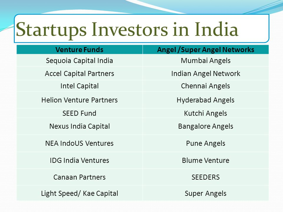 Venture Funds Angel /Super Angel Networks Sequoia Capital IndiaMumbai Angels Accel Capital PartnersIndian Angel Network Intel CapitalChennai Angels Helion Venture PartnersHyderabad Angels SEED FundKutchi Angels Nexus India CapitalBangalore Angels NEA IndoUS VenturesPune Angels IDG India VenturesBlume Venture Canaan PartnersSEEDERS Light Speed/ Kae CapitalSuper Angels Startups Investors in India