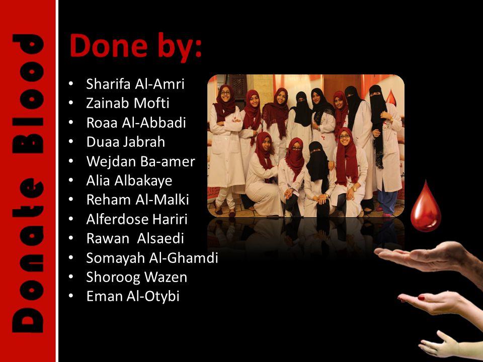 Done by: Sharifa Al-Amri Zainab Mofti Roaa Al-Abbadi Duaa Jabrah Wejdan Ba-amer Alia Albakaye Reham Al-Malki Alferdose Hariri Rawan Alsaedi Somayah Al