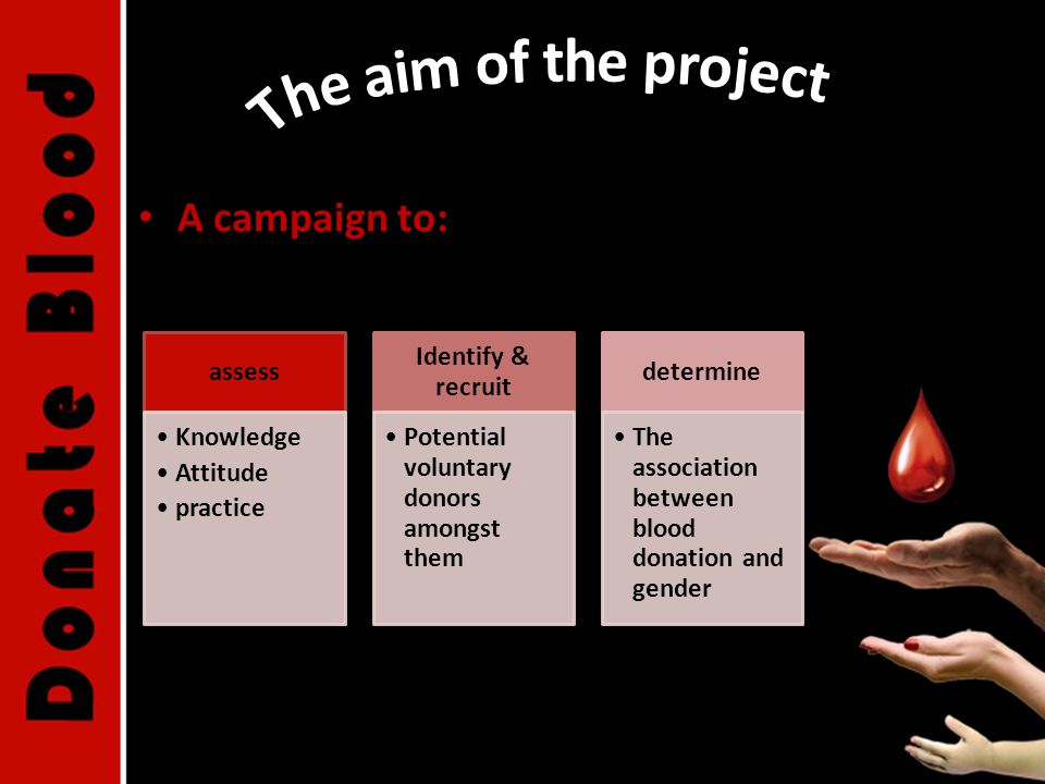 A campaign to: assess Knowledge Attitude practice Identify & recruit Potential voluntary donors amongst them determine The association between blood donation and gender