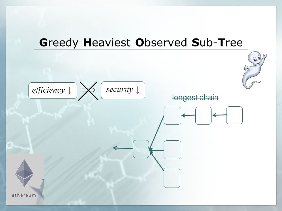 Greedy Heaviest Observed Sub-Tree longest chain efficiency security