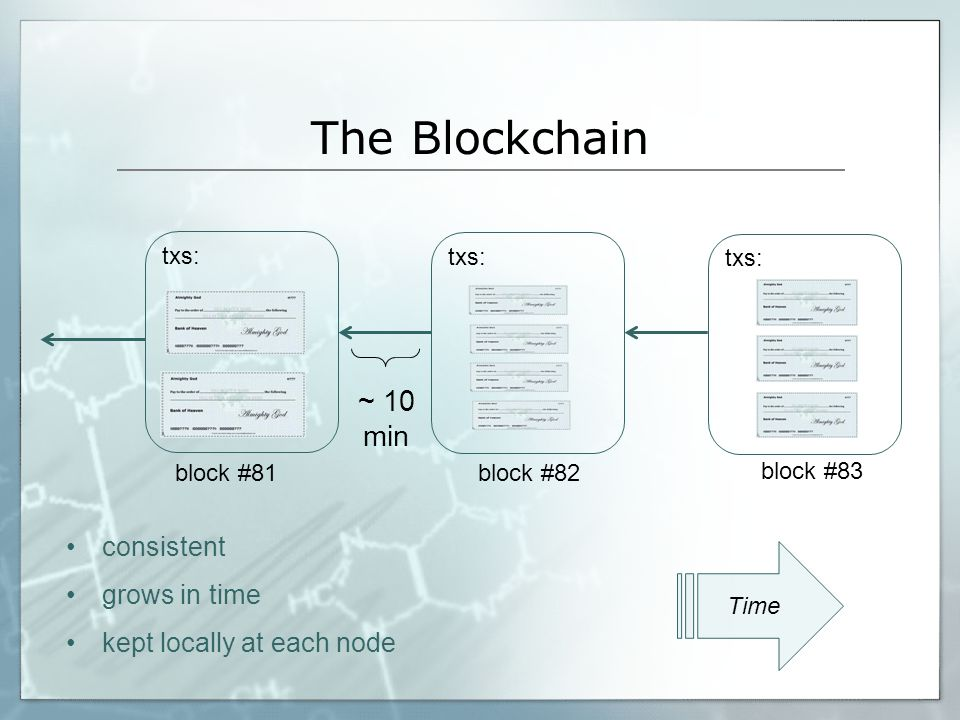txs: block #81block #82 block #83 The Blockchain txs: ~ 10 min consistent grows in time kept locally at each node Time