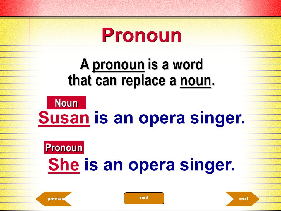 Possessive Pronouns SingularPlural mineours yoursyours his herstheirs its 10.9 nextprevious exit