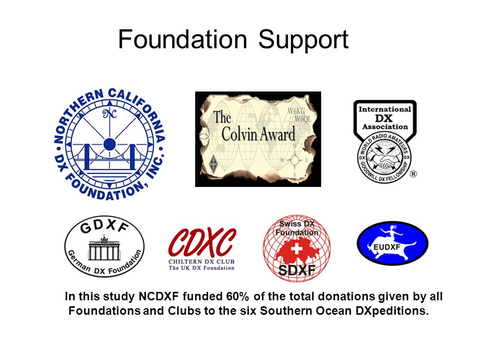 Foundation Support In this study NCDXF funded 60% of the total donations given by all Foundations and Clubs to the six Southern Ocean DXpeditions.