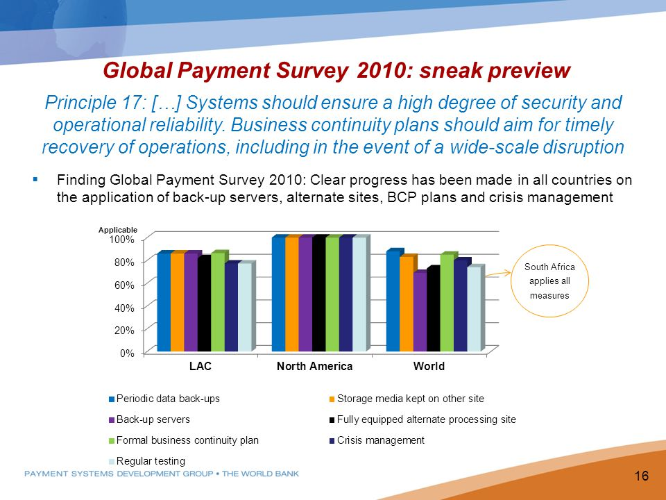 Global Payment Survey 2010: sneak preview Principle 17: […] Systems should ensure a high degree of security and operational reliability. Business cont