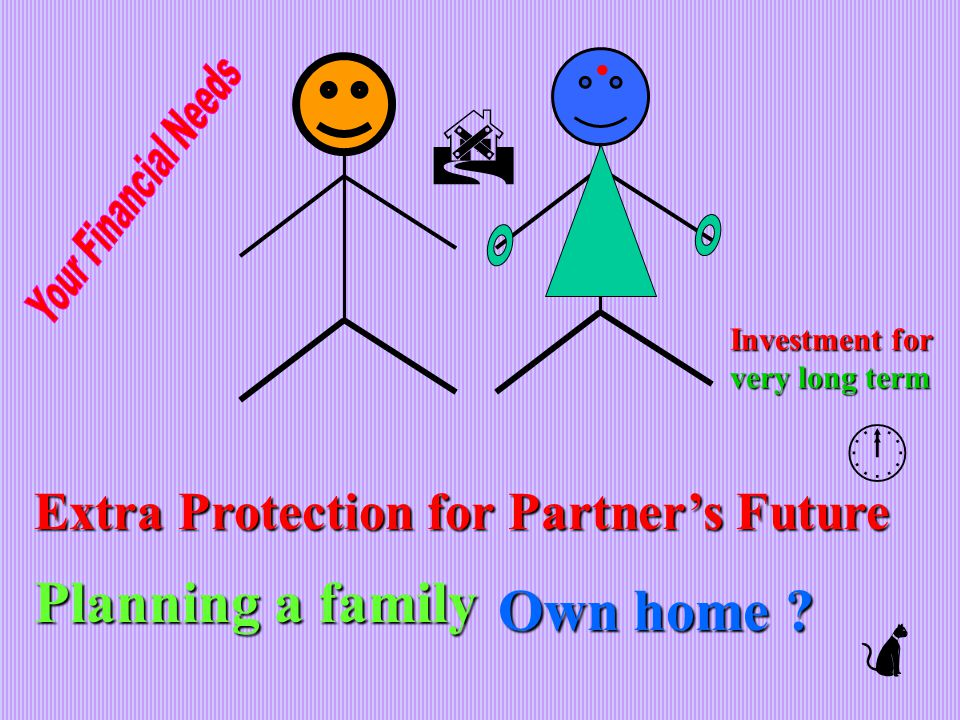 Extra Protection for Partners Future Planning a family Own home Investment for very long term..