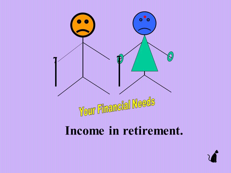 Maturing Savings ? Maturing Investment ?