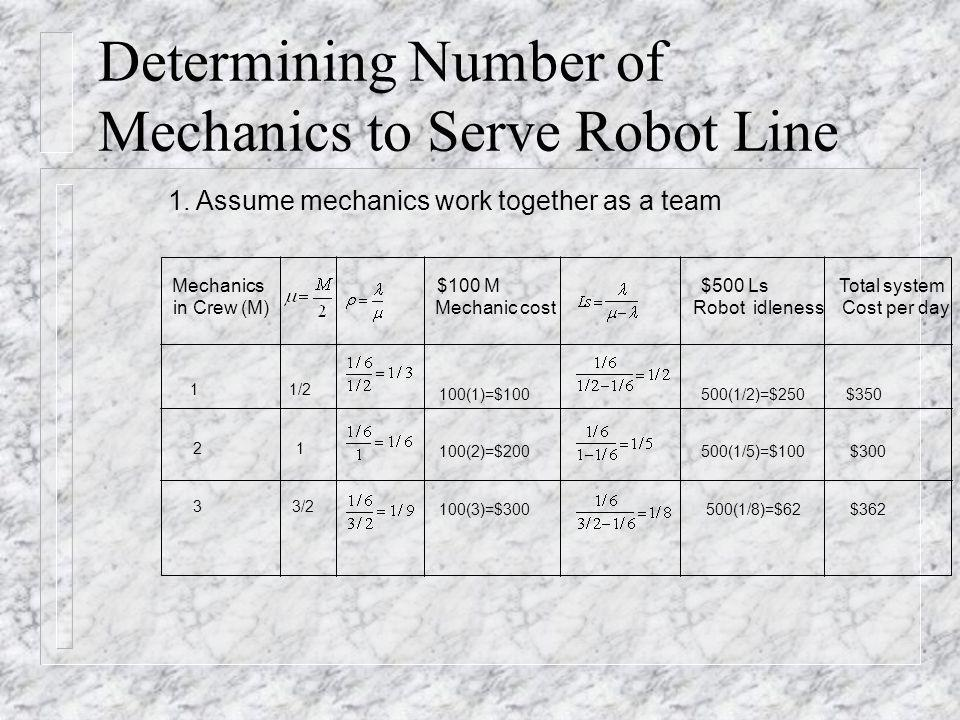 Determining Number of Mechanics to Serve Robot Line 1. Assume mechanics work together as a team Mechanics $100 M $500 Ls Total system in Crew (M) Mech