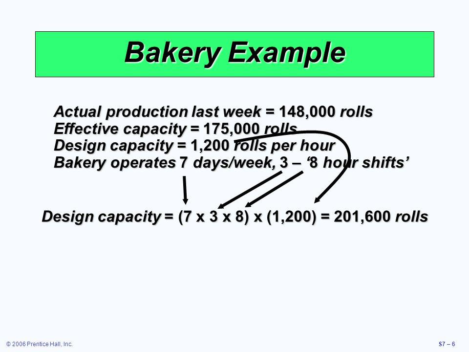 © 2006 Prentice Hall, Inc.S7 – 7 Bakery Example Actual production last week = 148,000 rolls Effective capacity = 175,000 rolls Design capacity = 1,200 rolls per hour Bakery operates 7 days/week, 3 – 8 hour shifts Design capacity = (7 x 3 x 8) x (1,200) = 201,600 rolls