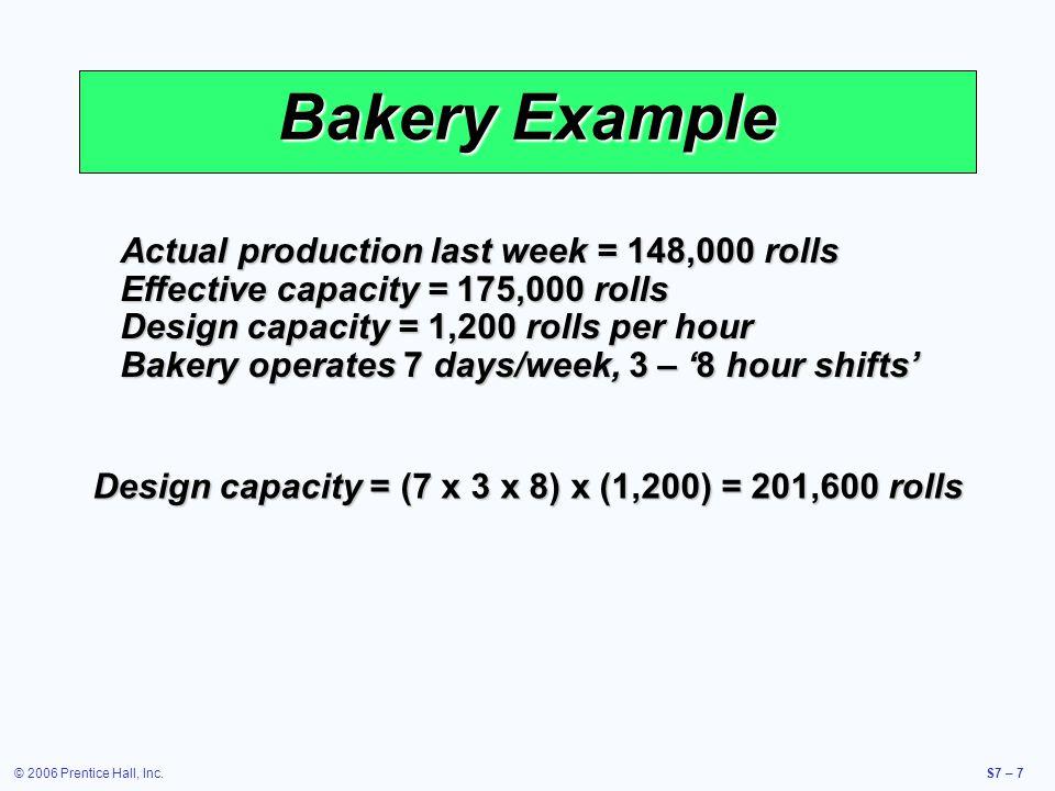 © 2006 Prentice Hall, Inc.S7 – 8 Bakery Example Actual production last week = 148,000 rolls Effective capacity = 175,000 rolls Design capacity = 1,200 rolls per hour Bakery operates 7 days/week, 3 – 8 hour shifts Design capacity = (7 x 3 x 8) x (1,200) = 201,600 rolls Utilization = 148,000/201,600 = 73.4%