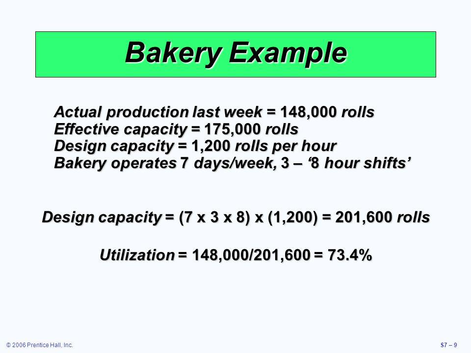 © 2006 Prentice Hall, Inc.S7 – 10 Bakery Example Actual production last week = 148,000 rolls Effective capacity = 175,000 rolls Design capacity = 1,200 rolls per hour Bakery operates 7 days/week, 3 – 8 hour shifts Design capacity = (7 x 3 x 8) x (1,200) = 201,600 rolls Utilization = 148,000/201,600 = 73.4% Efficiency = 148,000/175,000 = 84.6%