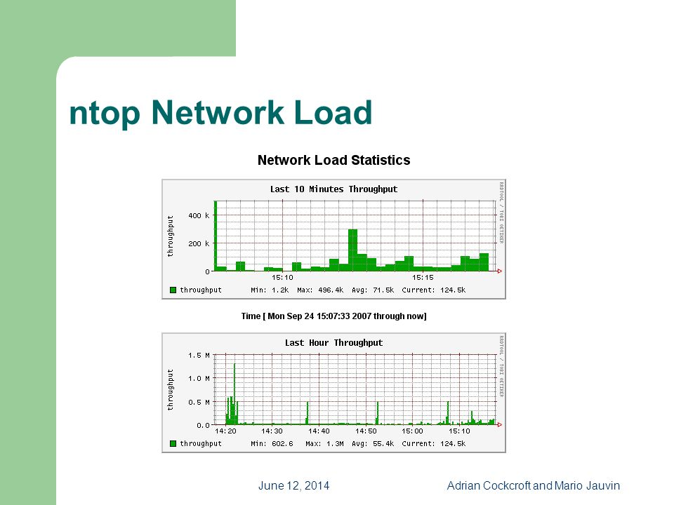 June 12, 2014Adrian Cockcroft and Mario Jauvin ntop Network Load