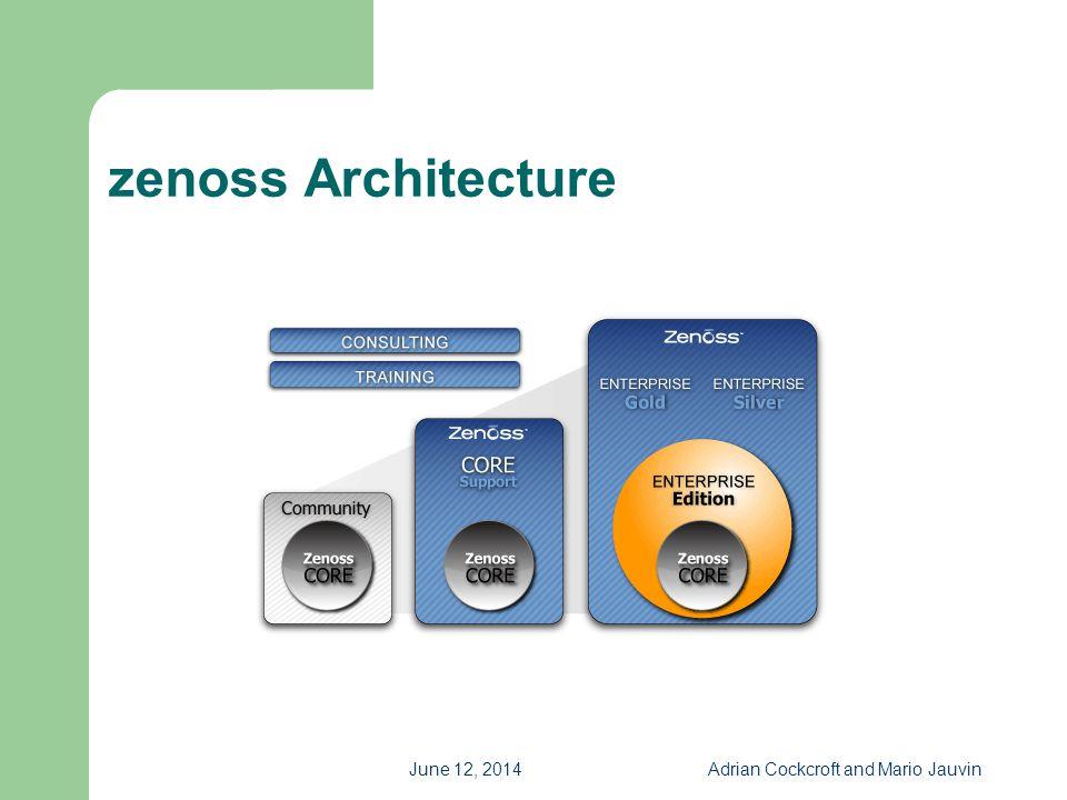 June 12, 2014Adrian Cockcroft and Mario Jauvin zenoss Architecture