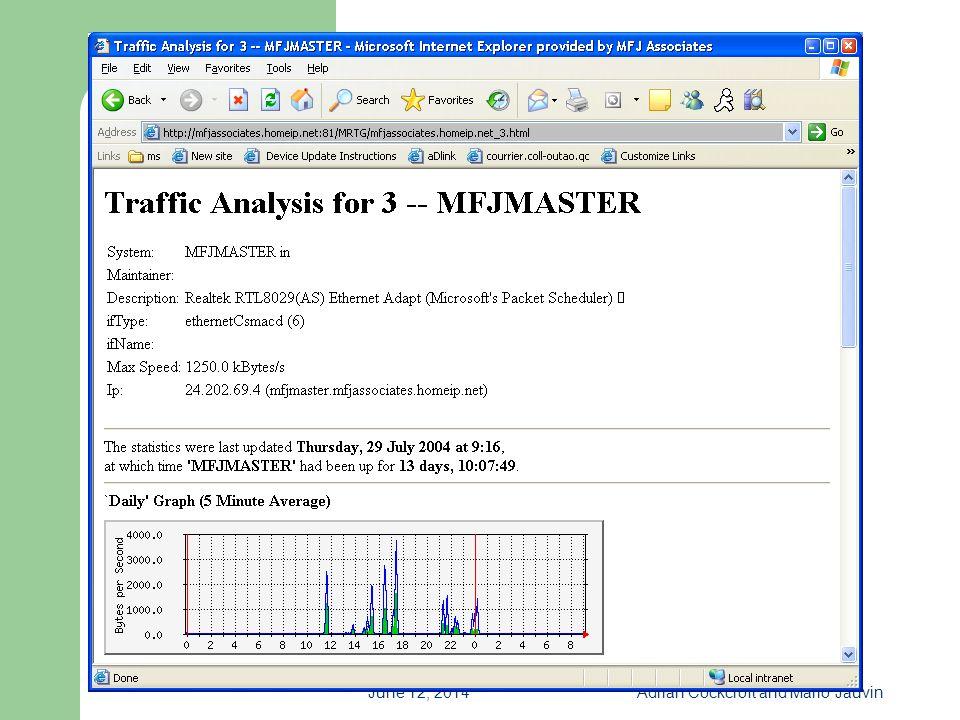 June 12, 2014Adrian Cockcroft and Mario Jauvin MRTG Interface screen shot