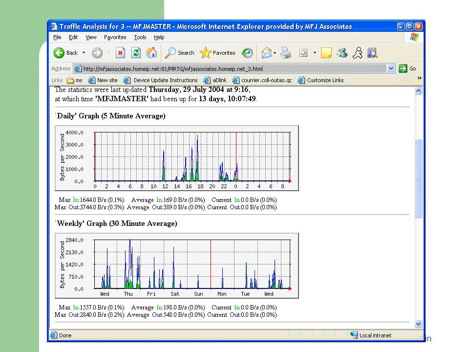June 12, 2014Adrian Cockcroft and Mario Jauvin MRTG Other CPU screen shot