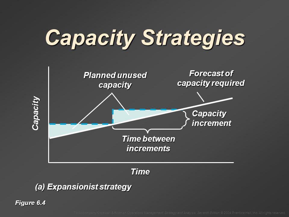 To Accompany Krajewski & Ritzman Operations Management: Strategy and Analysis, Seventh Edition © 2004 Prentice Hall, Inc.