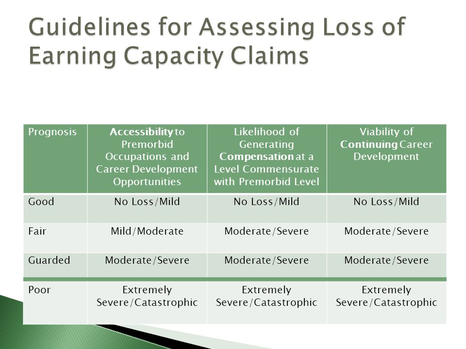 Guidelines for Assessing Loss of Earning Capacity Claims PrognosisAccessibility to Premorbid Occupations and Career Development Opportunities Likeliho
