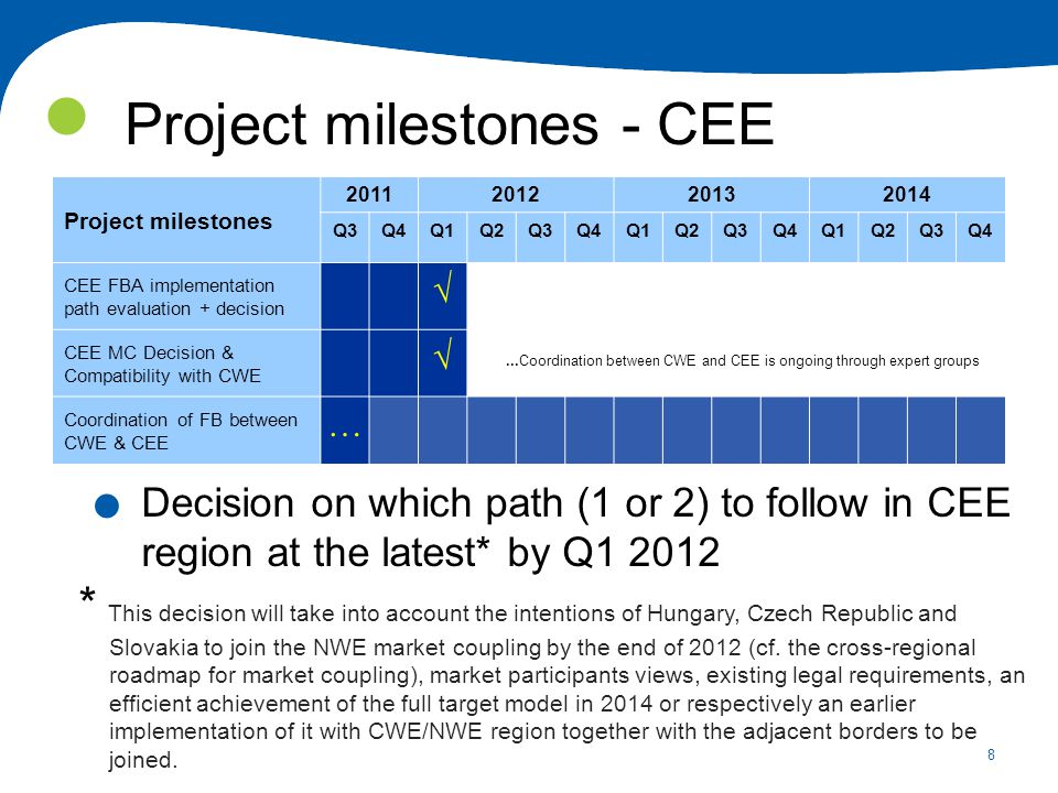 8 Project milestones - CEE.
