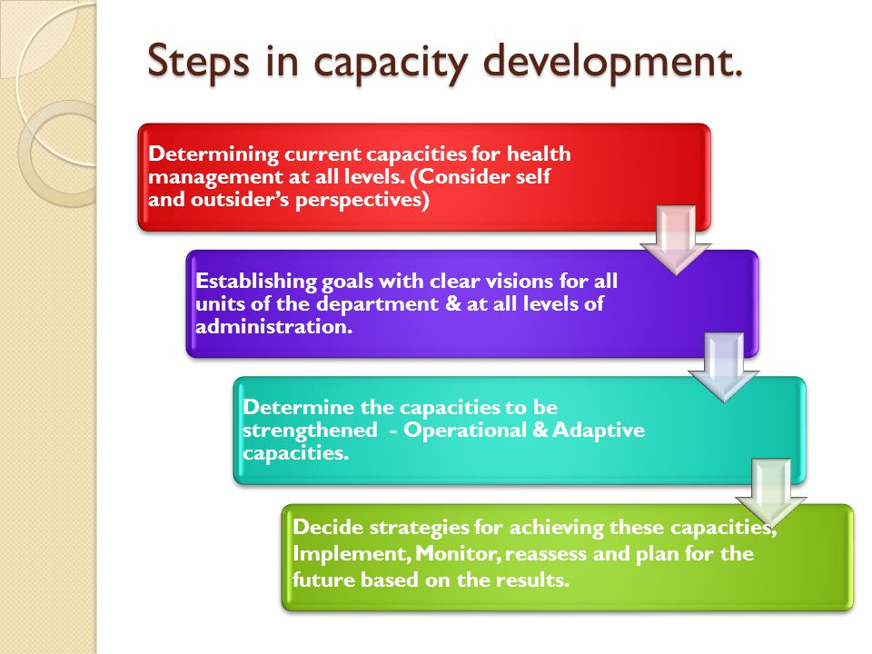 Steps in capacity development. Determining current capacities for health management at all levels.