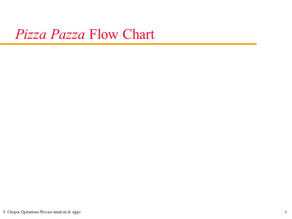 S. Chopra/Operations/Process Analysis & Apps4 Pizza Pazza Flow Chart