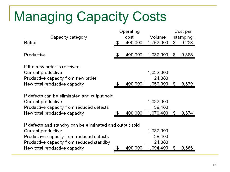 13 Managing Capacity Costs