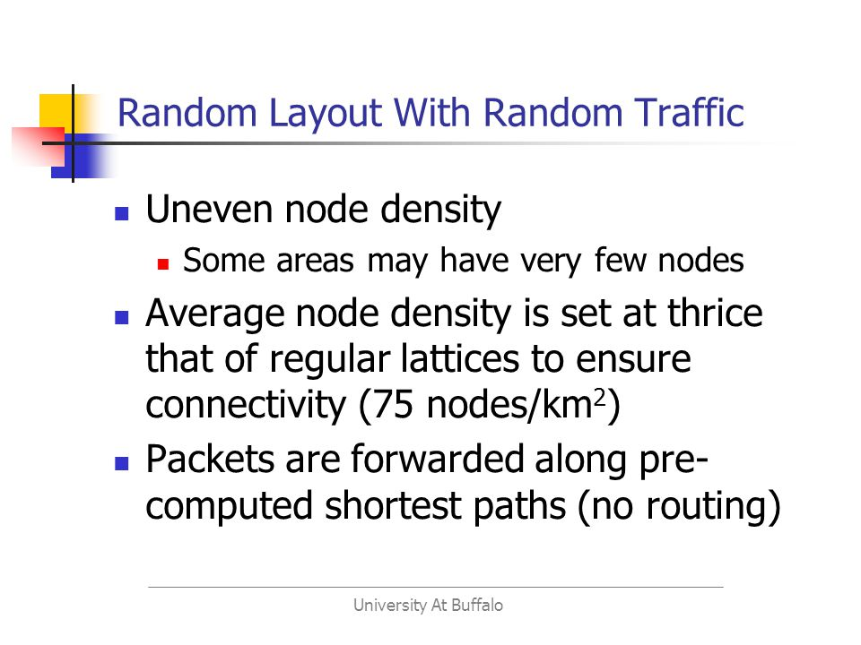 University At Buffalo Random Layout With Random Traffic Uneven node density Some areas may have very few nodes Average node density is set at thrice that of regular lattices to ensure connectivity (75 nodes/km 2 ) Packets are forwarded along pre- computed shortest paths (no routing)