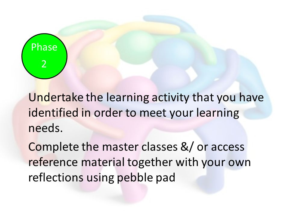 Undertake the learning activity that you have identified in order to meet your learning needs.