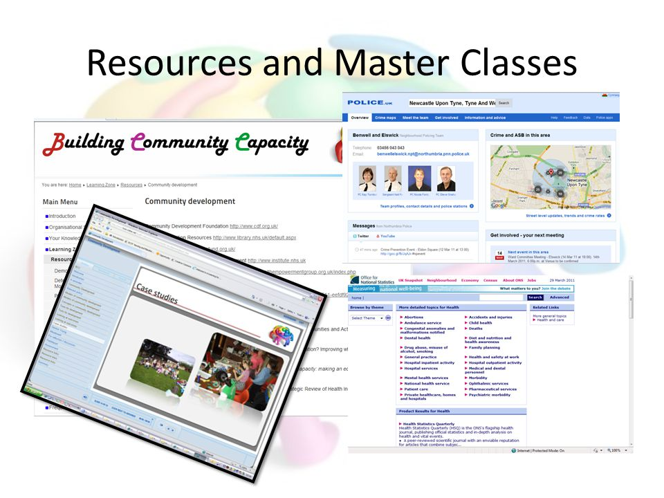 Resources and Master Classes