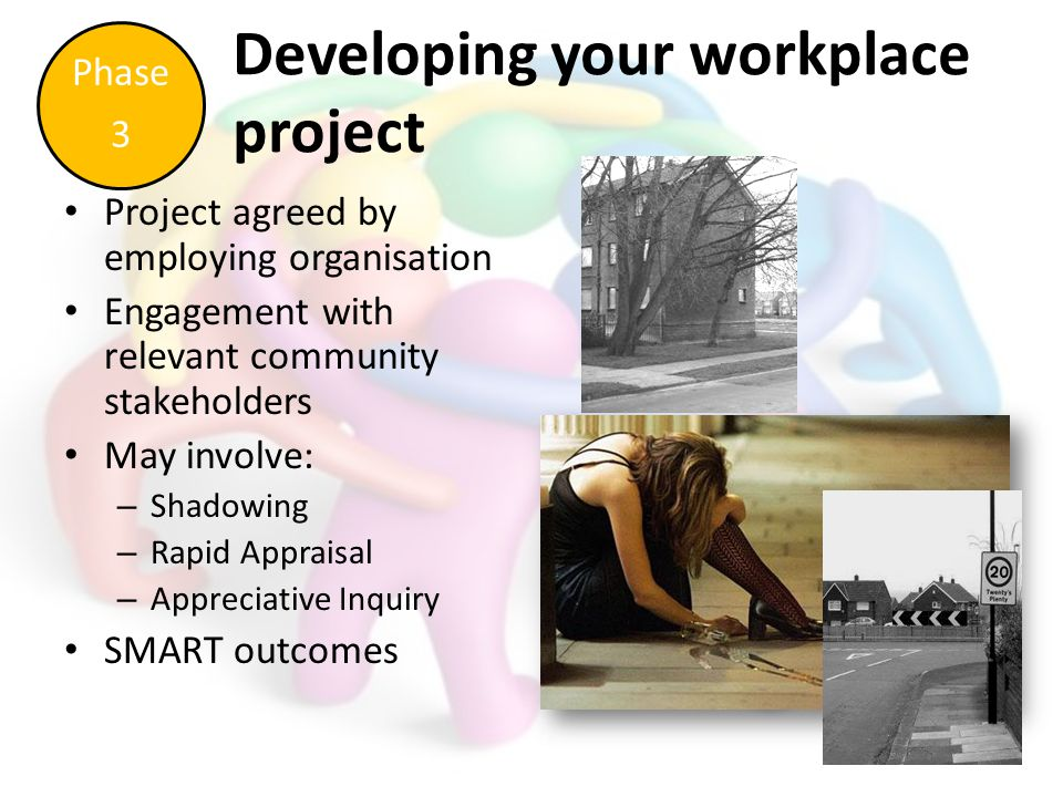 Project agreed by employing organisation Engagement with relevant community stakeholders May involve: – Shadowing – Rapid Appraisal – Appreciative Inquiry SMART outcomes Developing your workplace project Phase 3
