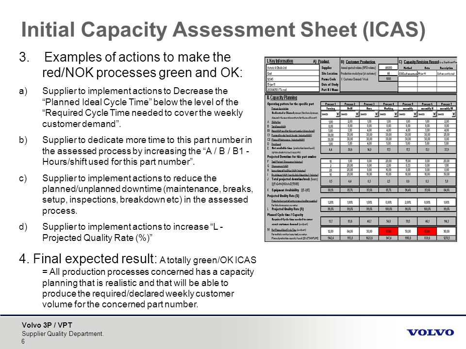 Volvo 3P / VPT Supplier Quality Department. 6 Initial Capacity Assessment Sheet (ICAS) 3. Examples of actions to make the red/NOK processes green and