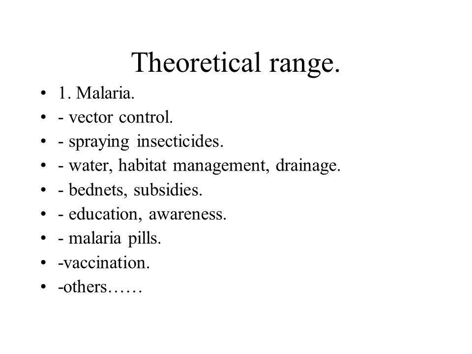 Theoretical range. 1. Malaria. - vector control.