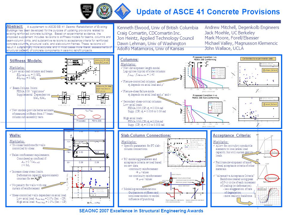 Update of ASCE 41 Concrete Provisions SEAONC 2007 Excellence in Structural Engineering Awards Kenneth Elwood, Univ of British Columbia Craig Comartin,