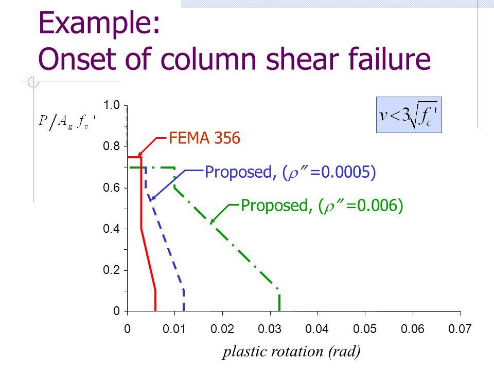 Example: Onset of column shear failure 0 0.2 0.4 0.6 0.8 1.0 00.010.020.030.040.050.060.07 plastic rotation (rad) FEMA 356 Proposed, ( =0.0005) Propos