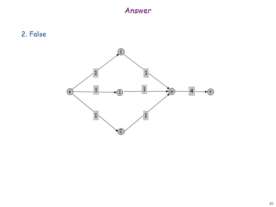 21 Towards a Max Flow Algorithm Greedy algorithm.n Start with f(e) = 0 for all edge e E.