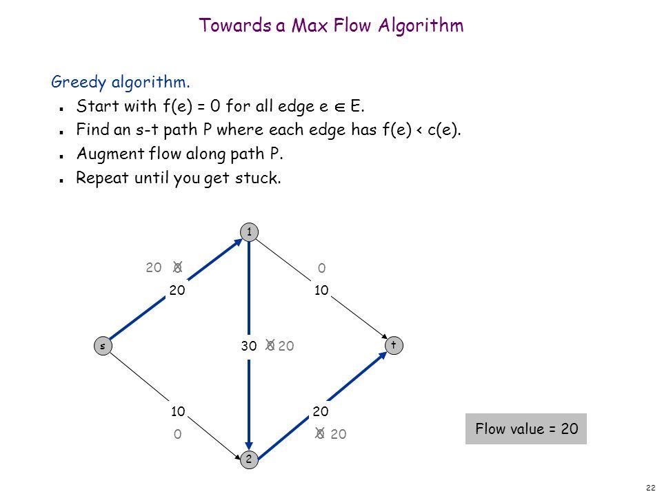 23 Towards a Max Flow Algorithm Greedy algorithm.n Start with f(e) = 0 for all edge e E.