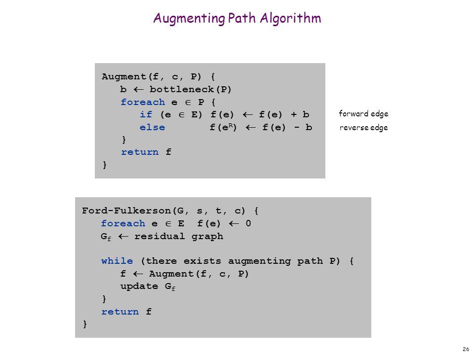 27 Max-Flow Min-Cut Theorem Augmenting path theorem.