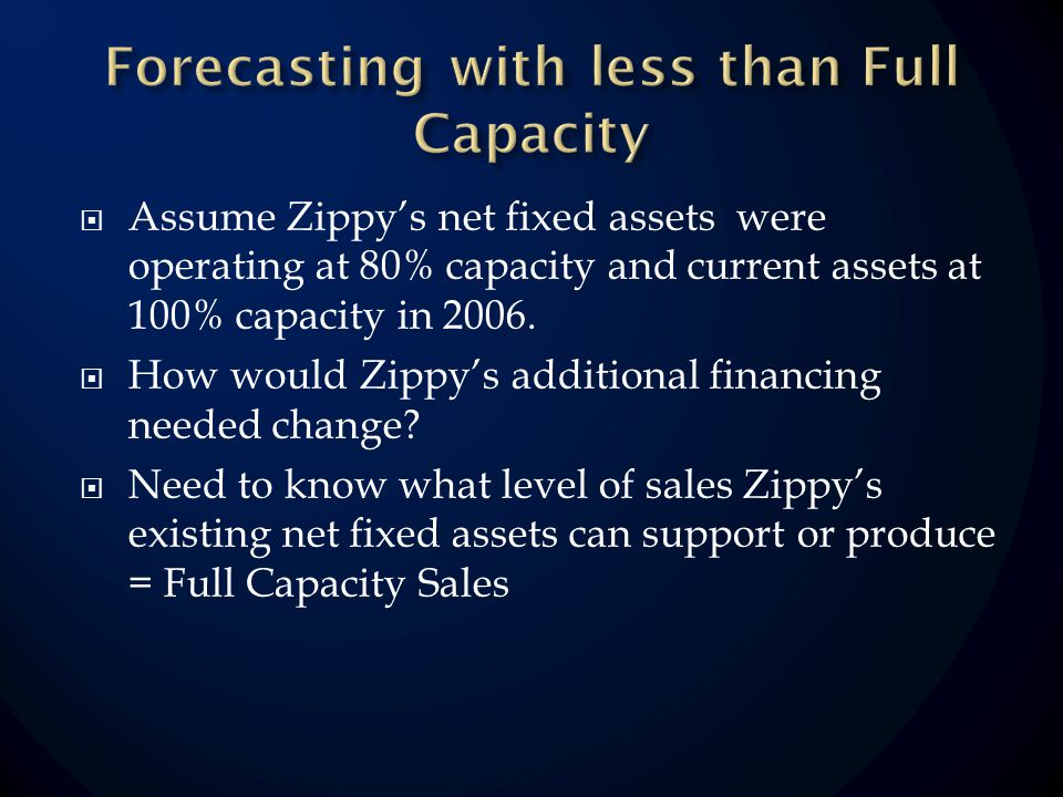 Assume Zippys net fixed assets were operating at 80% capacity and current assets at 100% capacity in 2006. How would Zippys additional financing neede
