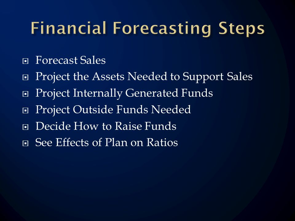 Forecast Sales Project the Assets Needed to Support Sales Project Internally Generated Funds Project Outside Funds Needed Decide How to Raise Funds See Effects of Plan on Ratios