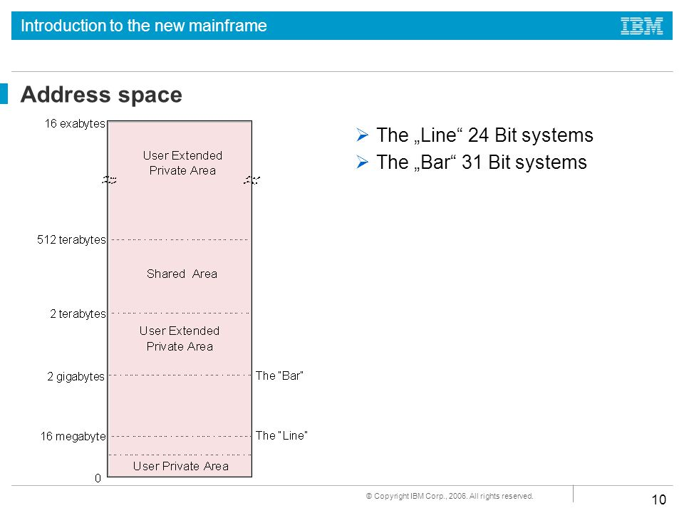 Introduction to the new mainframe © Copyright IBM Corp., 2006.