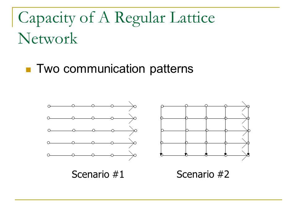 Two communication patterns Scenario #1 Scenario #2 Capacity of A Regular Lattice Network