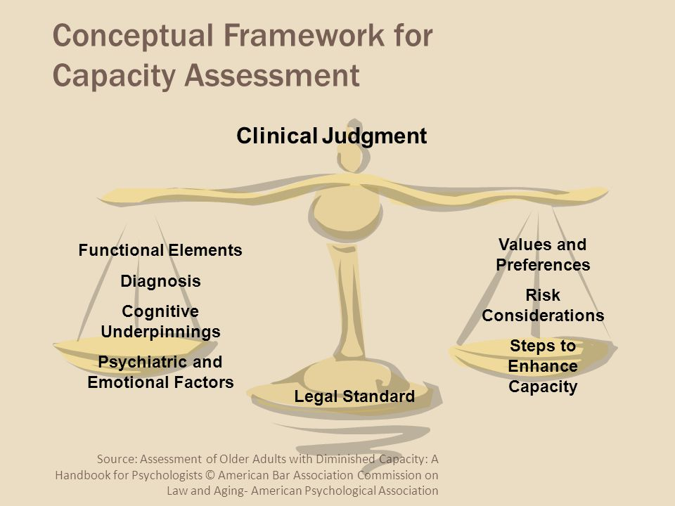 Conceptual Framework for Capacity Assessment Source: Assessment of Older Adults with Diminished Capacity: A Handbook for Psychologists © American Bar Association Commission on Law and Aging- American Psychological Association Clinical Judgment Functional Elements Diagnosis Cognitive Underpinnings Psychiatric and Emotional Factors Values and Preferences Risk Considerations Steps to Enhance Capacity Legal Standard