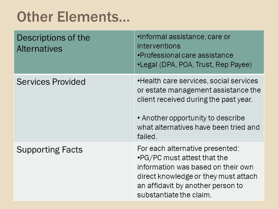 Other Elements… Descriptions of the Alternatives Informal assistance, care or interventions Professional care assistance Legal (DPA, POA, Trust, Rep Payee) Services Provided Health care services, social services or estate management assistance the client received during the past year.