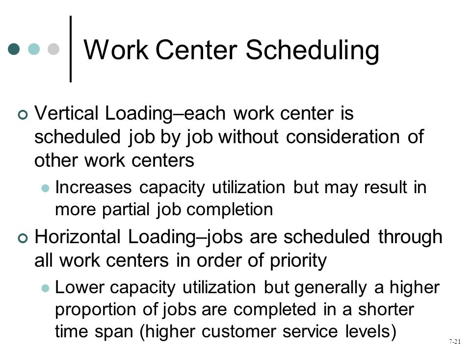 7-22 Finite Capacity Scheduling The FCS plan is a simulation Randomness leads to actual times that dont match scheduled times Should the work center wait for a job that isnt available on time (idleness = lost capacity) Over time, the accuracy of the plan deteriorates Frequent rescheduling may be needed to maintain accuracy Rescheduling process is computationally expensive