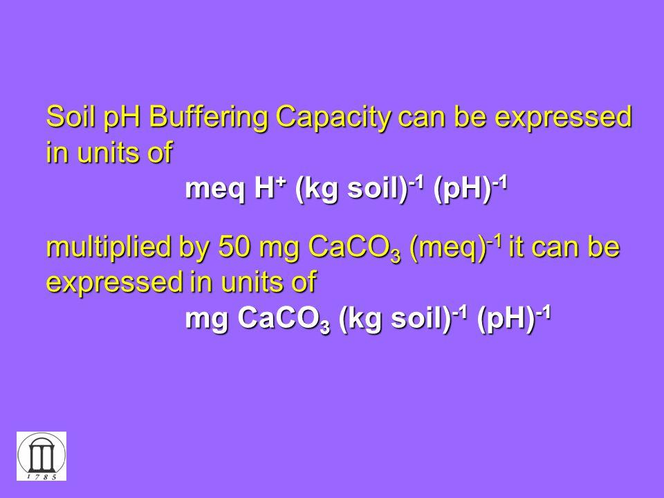 pHpH 32 10 -2 meq H + (kg soil) -1 pH -1 Example of Soil pH Buffering pH meq H + (kg soil) -1 pH -1