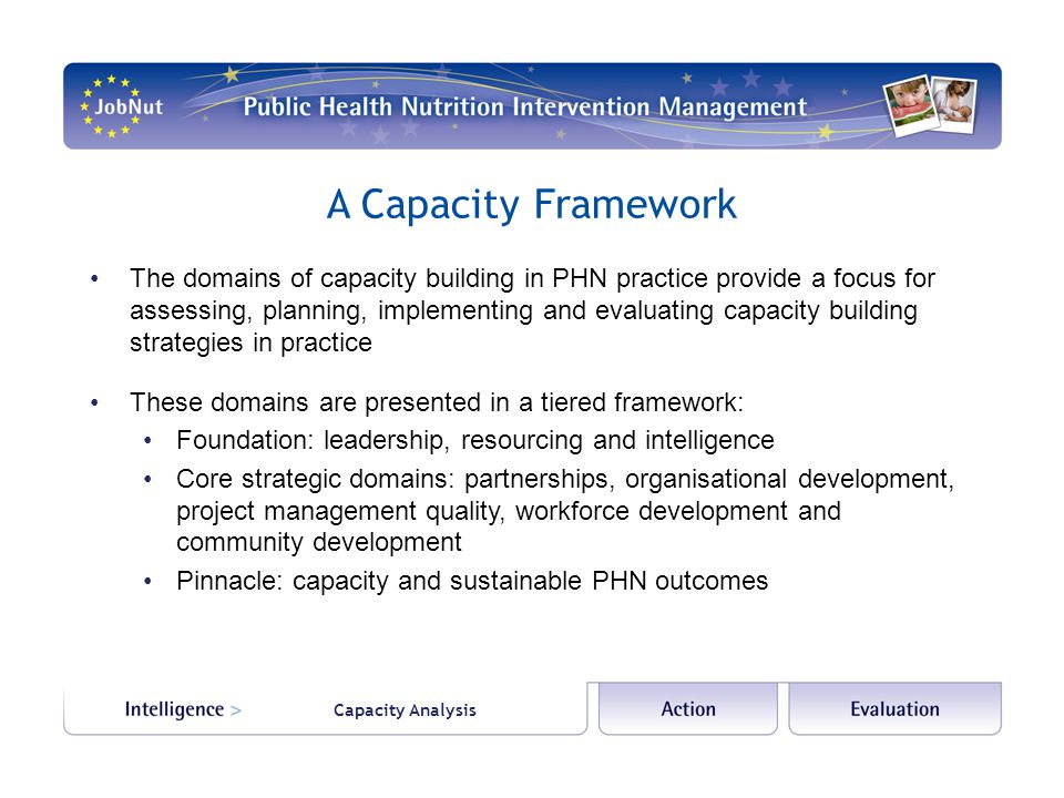 A Capacity Framework The domains of capacity building in PHN practice provide a focus for assessing, planning, implementing and evaluating capacity building strategies in practice These domains are presented in a tiered framework: Foundation: leadership, resourcing and intelligence Core strategic domains: partnerships, organisational development, project management quality, workforce development and community development Pinnacle: capacity and sustainable PHN outcomes Capacity Analysis