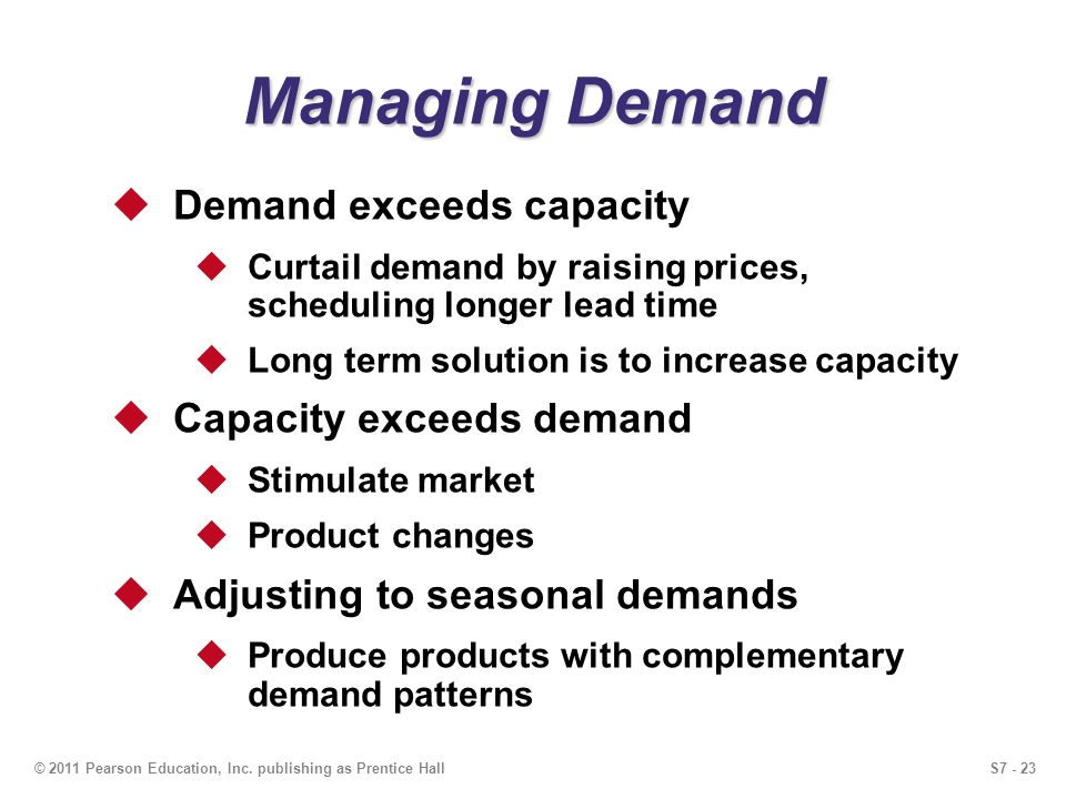 S7 - 23© 2011 Pearson Education, Inc. publishing as Prentice Hall Managing Demand Demand exceeds capacity Curtail demand by raising prices, scheduling
